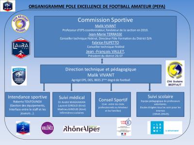 Organigramme-PEFA-2018-2019.png